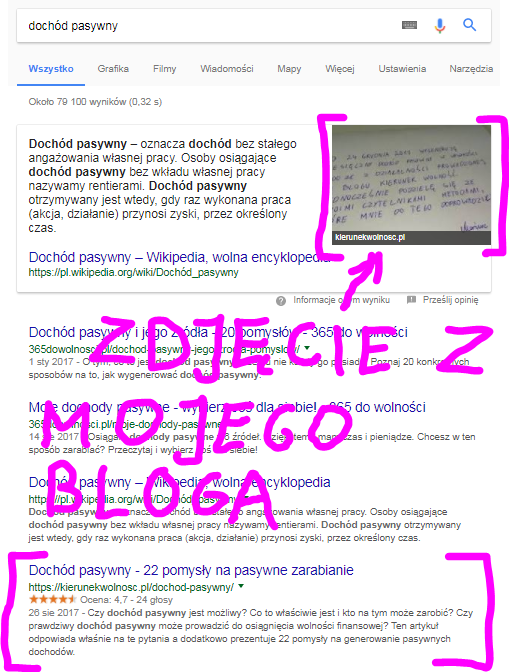 SEO na blogu WordPress